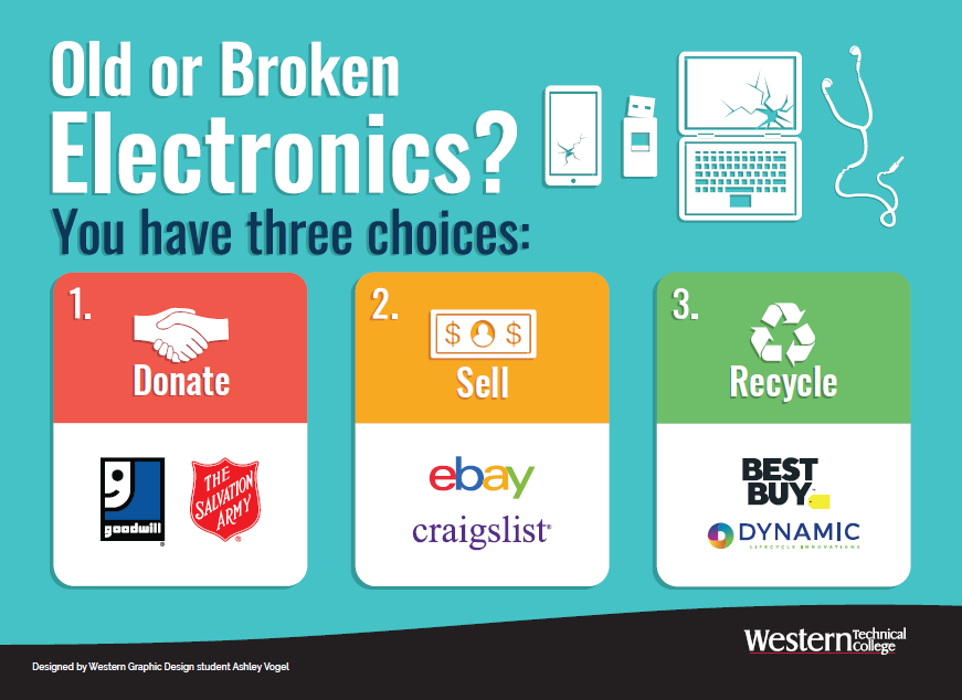 Infographic about what to do with old or broken electronics